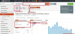 picture of keyword research using SEMRUSH