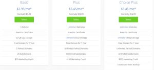 Bluehost pricing for wordpress hosting