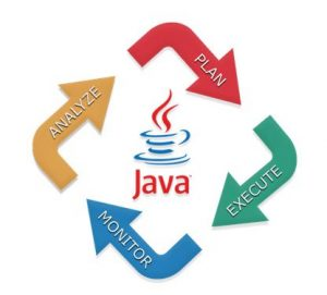 Tips for Java